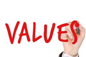 Value driven delivery
